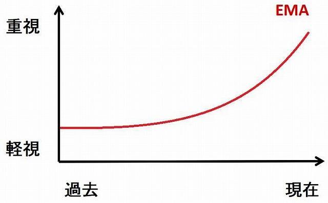 f:id:yukihiro0201:20190104131733j:plain