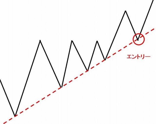 f:id:yukihiro0201:20190131095238j:plain