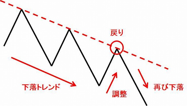 f:id:yukihiro0201:20190131120123j:plain