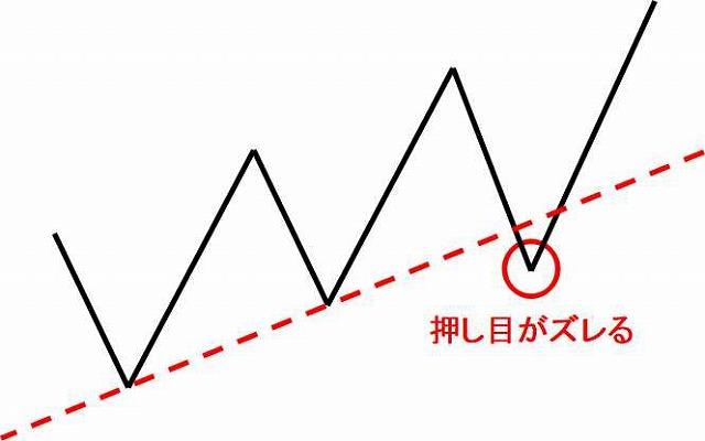 f:id:yukihiro0201:20190131121838j:plain