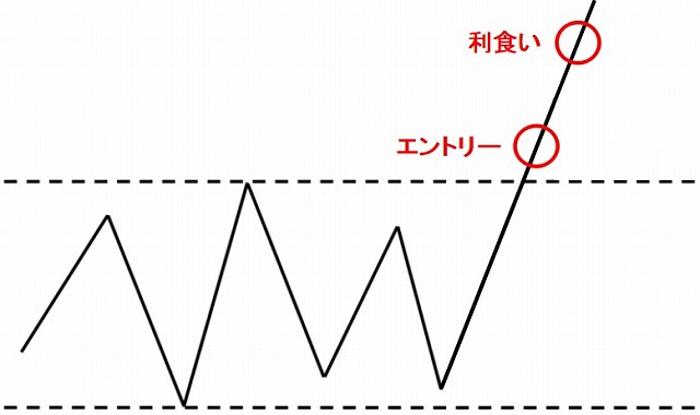 f:id:yukihiro0201:20190210160529j:plain