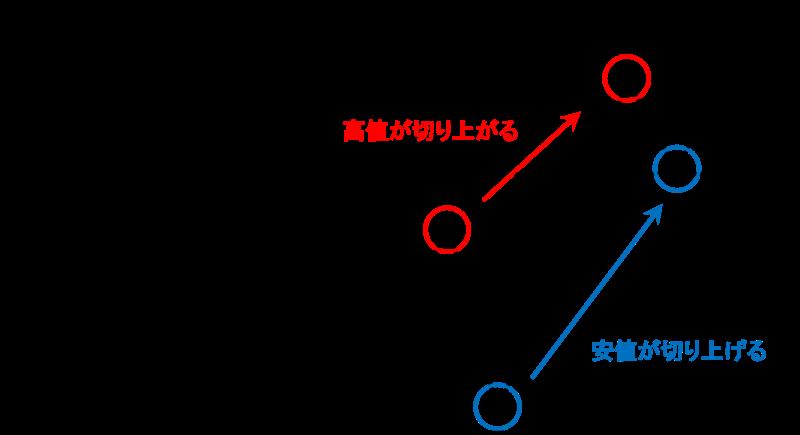 f:id:yukihiro0201:20190211112119p:plain
