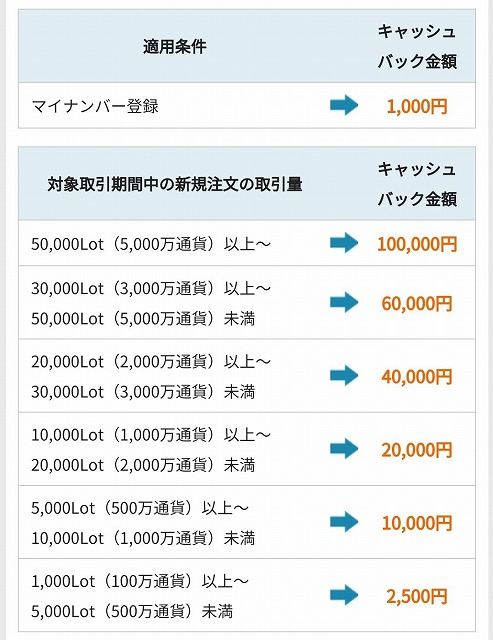 f:id:yukihiro0201:20190311150348j:plain