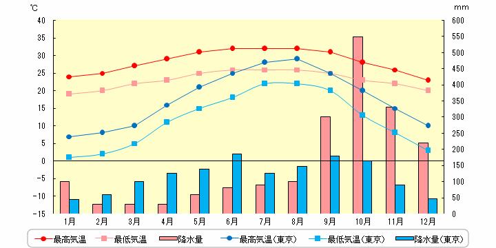 f:id:yukihiro0201:20190314114839p:plain