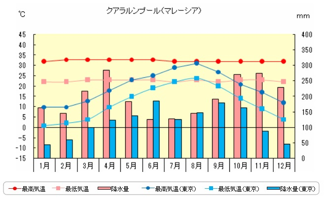f:id:yukihiro0201:20190403162440j:plain