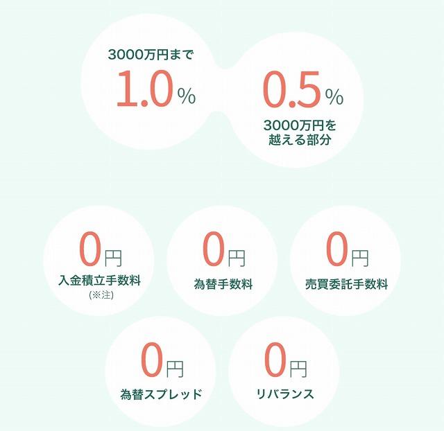f:id:yukihiro0201:20190409104412p:plain