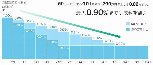 f:id:yukihiro0201:20190409104753j:plain