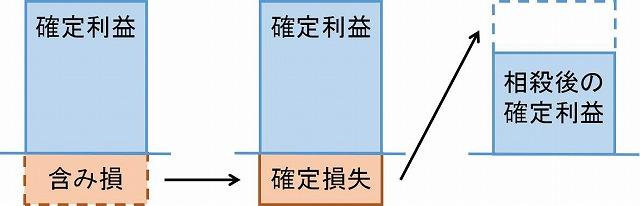 f:id:yukihiro0201:20190409123811j:plain