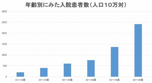 f:id:yukihiro0201:20190415182636j:plain