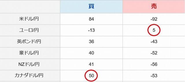 f:id:yukihiro0201:20190511172348j:plain