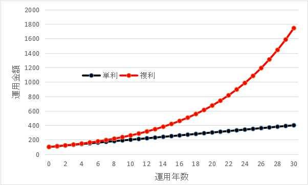 f:id:yukihiro0201:20190517195009j:plain