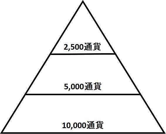 f:id:yukihiro0201:20190520193619j:plain