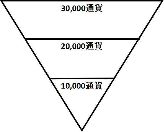 f:id:yukihiro0201:20190520195544j:plain