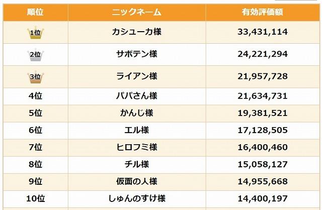 f:id:yukihiro0201:20190523121041j:plain