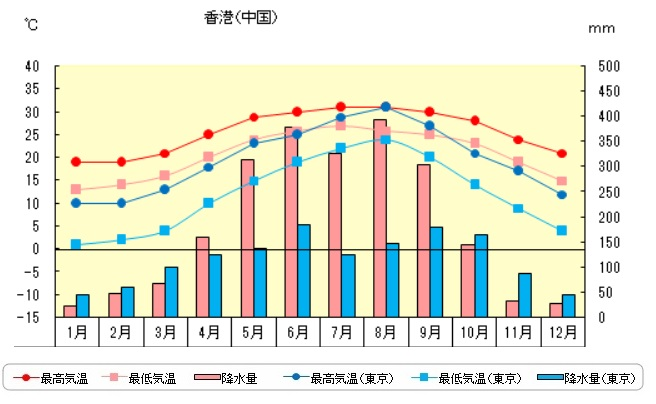 f:id:yukihiro0201:20190530215539j:plain