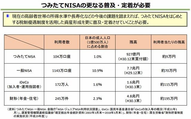 f:id:yukihiro0201:20190606103839j:plain