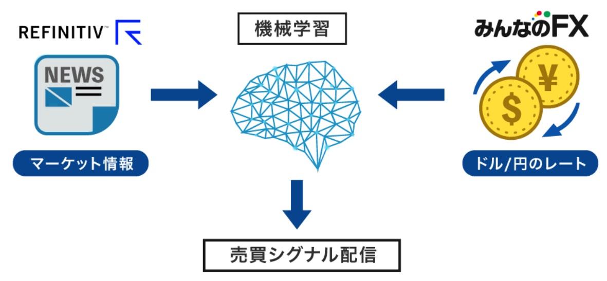 f:id:yukihiro0201:20190611063153j:plain