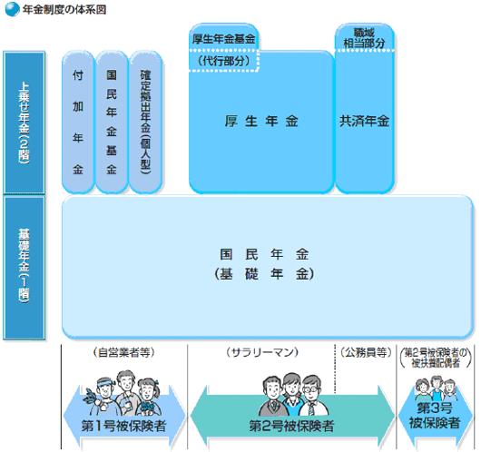 f:id:yukihiro0201:20190621161028p:plain