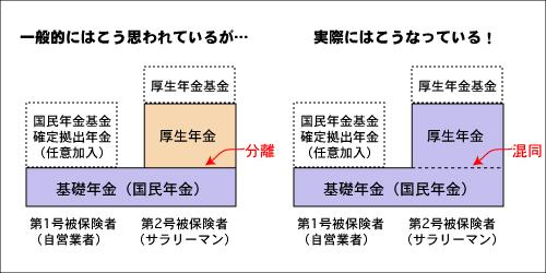 f:id:yukihiro0201:20190621232103p:plain