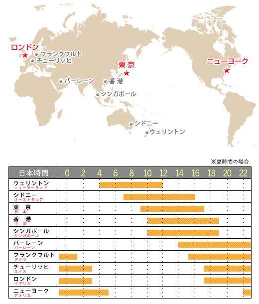 f:id:yukihiro0201:20190706184431j:plain