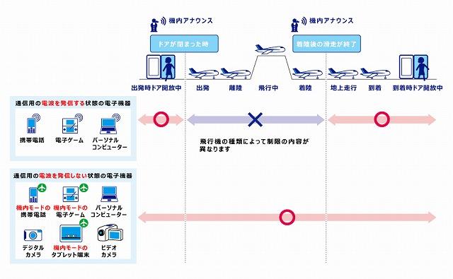 f:id:yukihiro0201:20190721164409j:plain