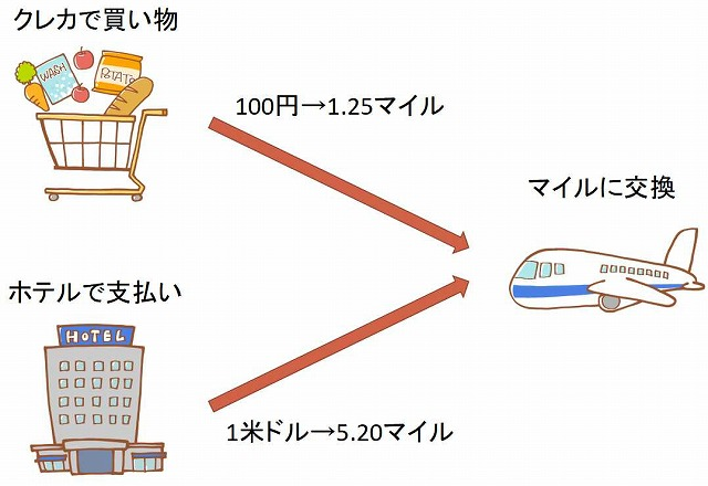 f:id:yukihiro0201:20190730093758j:plain