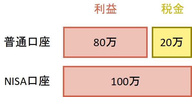 f:id:yukihiro0201:20190815153343j:plain