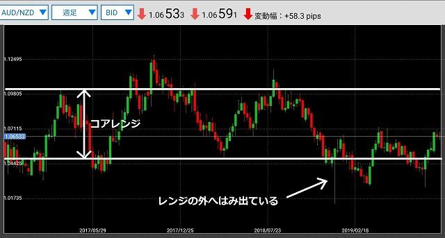 f:id:yukihiro0201:20190910104436j:plain