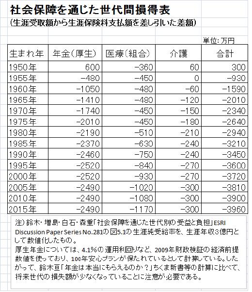 f:id:yukihiro0201:20190930031155p:plain