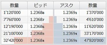 f:id:yukihiro0201:20191010022117j:plain