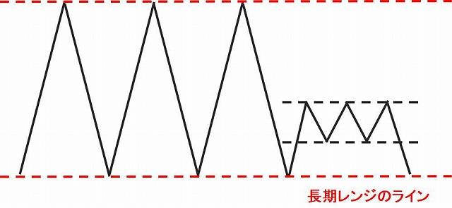 f:id:yukihiro0201:20191024123141j:plain