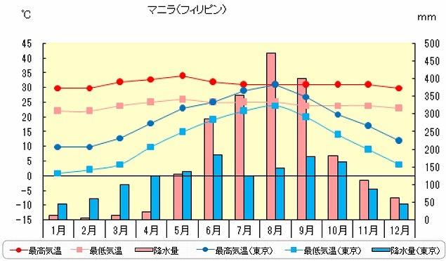 f:id:yukihiro0201:20191105141037j:plain
