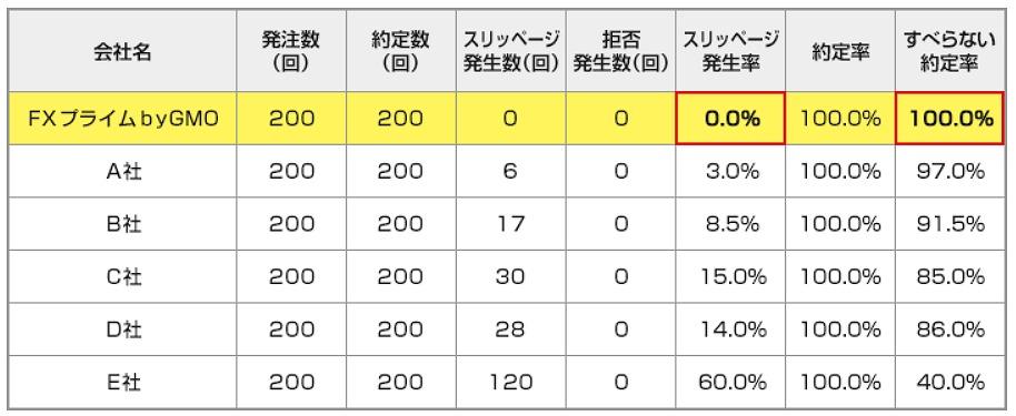 f:id:yukihiro0201:20191126120444j:plain