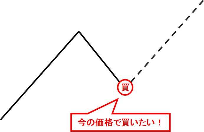 f:id:yukihiro0201:20191203173830j:plain