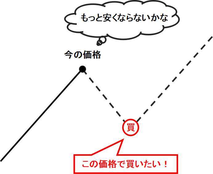 f:id:yukihiro0201:20191203173929j:plain