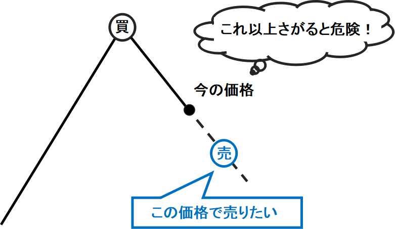 f:id:yukihiro0201:20191203181653j:plain