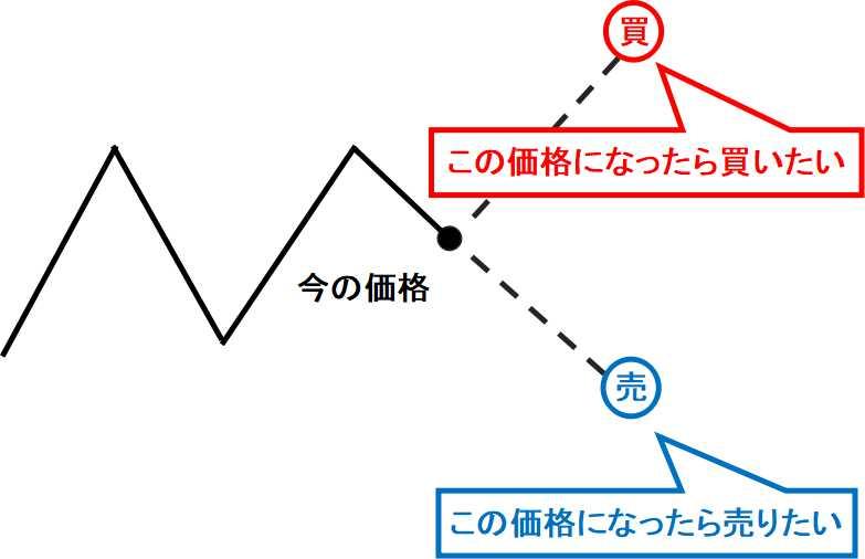 f:id:yukihiro0201:20191206120503j:plain