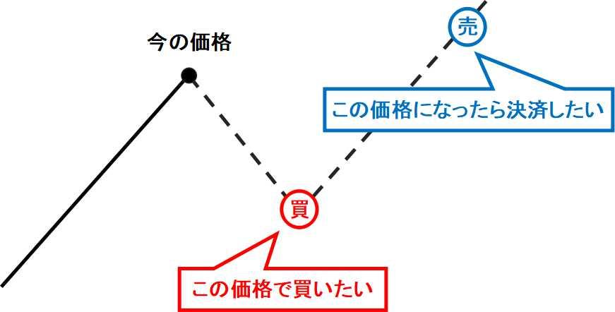 f:id:yukihiro0201:20191206120810j:plain