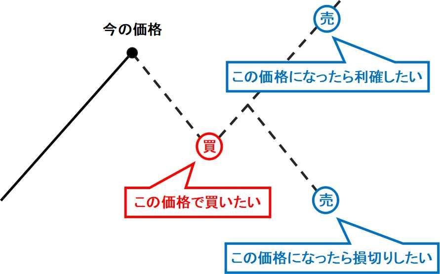 f:id:yukihiro0201:20191206120945j:plain