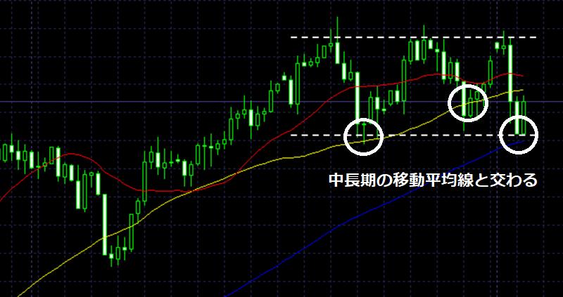 f:id:yukihiro0201:20191219125011p:plain