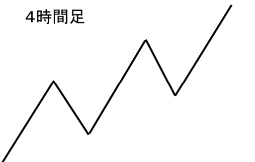 f:id:yukihiro0201:20191227173834j:plain
