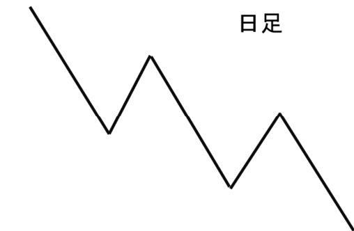 f:id:yukihiro0201:20191227173948j:plain