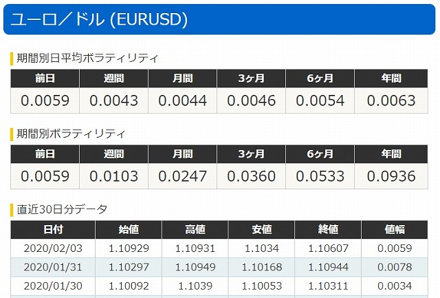 f:id:yukihiro0201:20200204102653j:plain