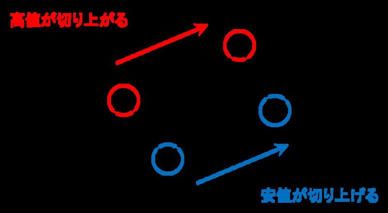 f:id:yukihiro0201:20200225162335p:plain