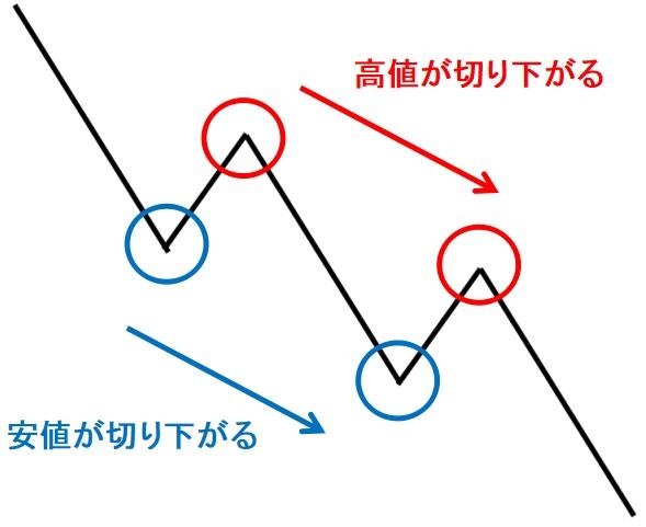 f:id:yukihiro0201:20200225162357p:plain