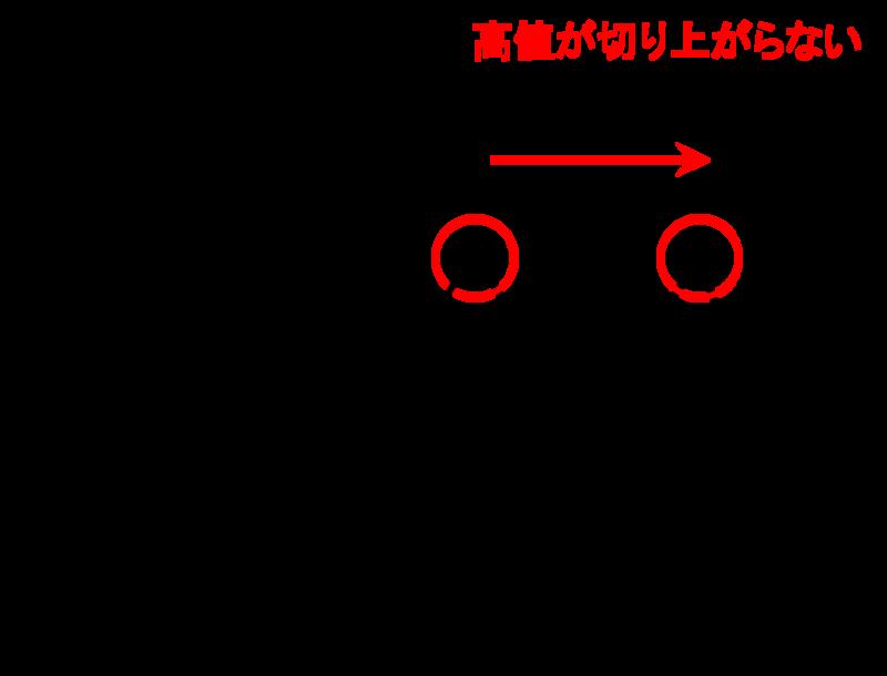 f:id:yukihiro0201:20200225162559p:plain
