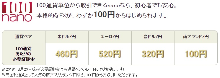 f:id:yukihiro0201:20200303124732j:plain