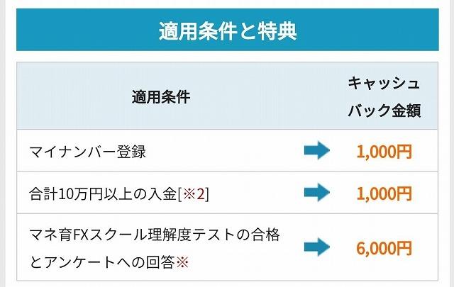 f:id:yukihiro0201:20200310154954j:plain
