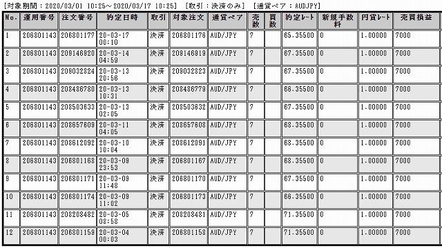 f:id:yukihiro0201:20200317103600j:plain