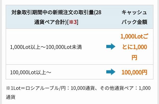 f:id:yukihiro0201:20200317172516j:plain